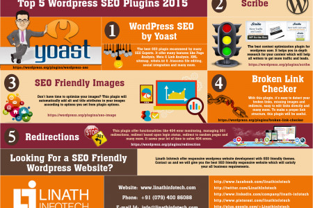 Infographic: Top 5 Wordpress SEO Plugins 2015 Infographic
