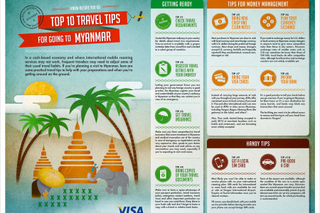 Infographic Travel & Happiness Infographic