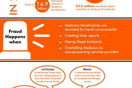 Infographic: Understanding and Preventing Fraud in the Ambulance Billing Services Infographic