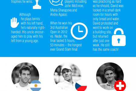 [Infographic] Who will win Barclays ATP World Tour Finals? Infographic