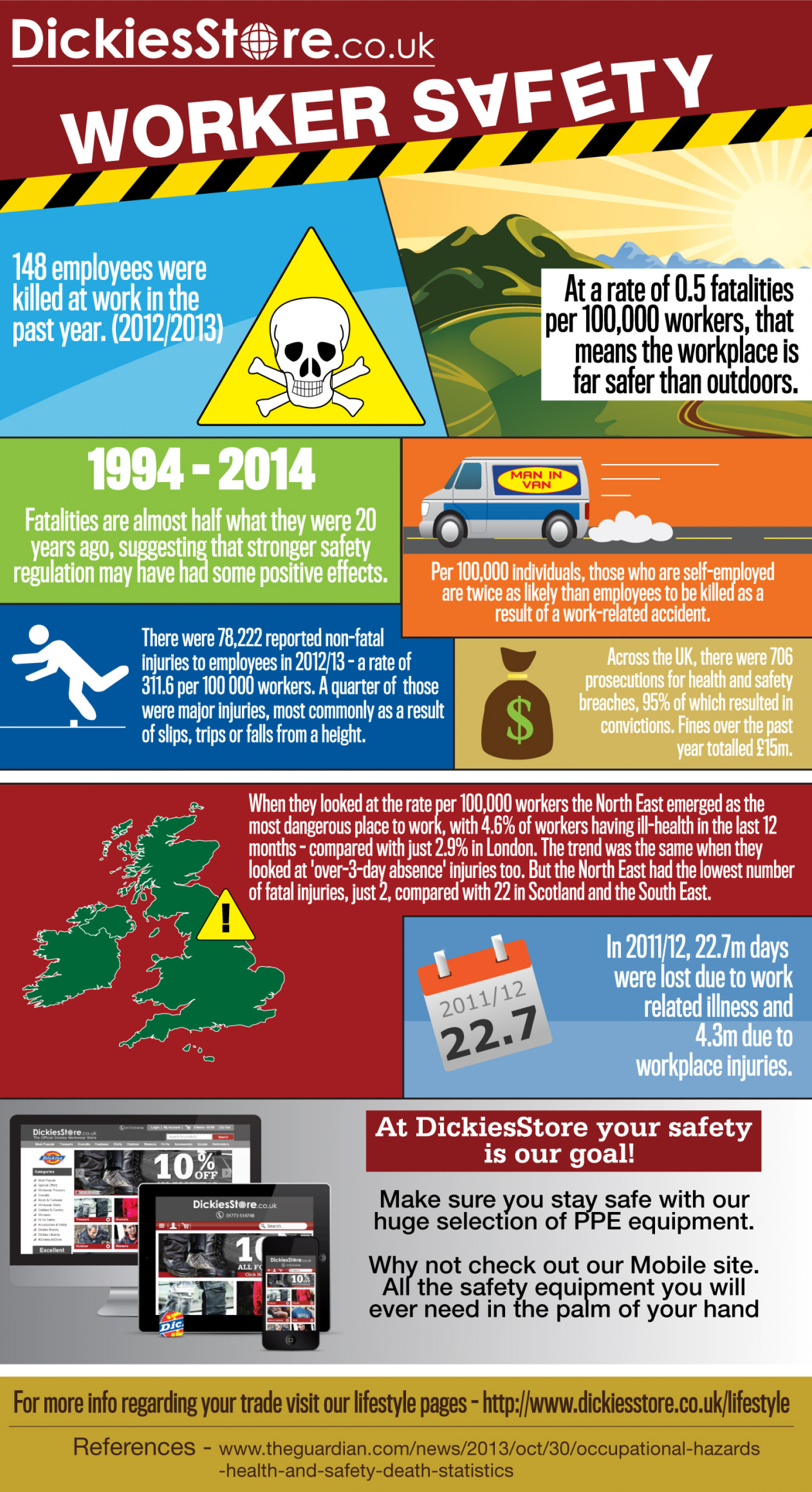 Worker Safety UK Infographic