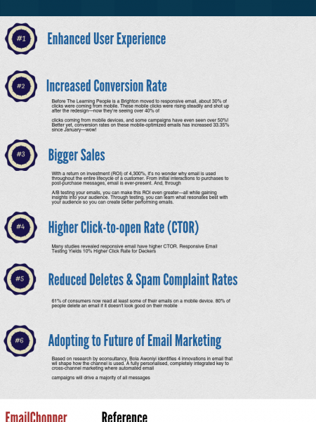 Infographics - Benefits of Responsive Email Design and Few Stats Infographic