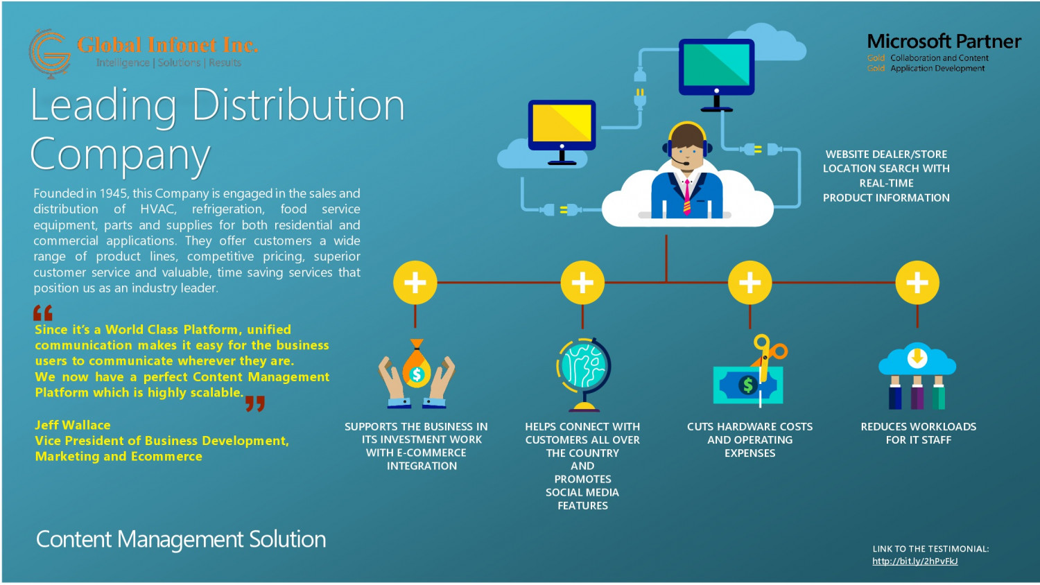 INFOGRAPHICS : Case Study - Leading Distribution Company Infographic