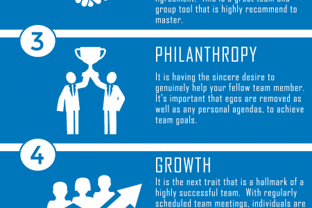 Infographics: Attributes of the Perfect Team Infographic
