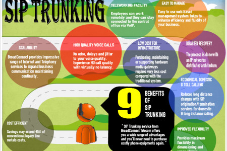 Infographics on Benefits of SIP Trunking from BroadConnect Telecom USA Infographic