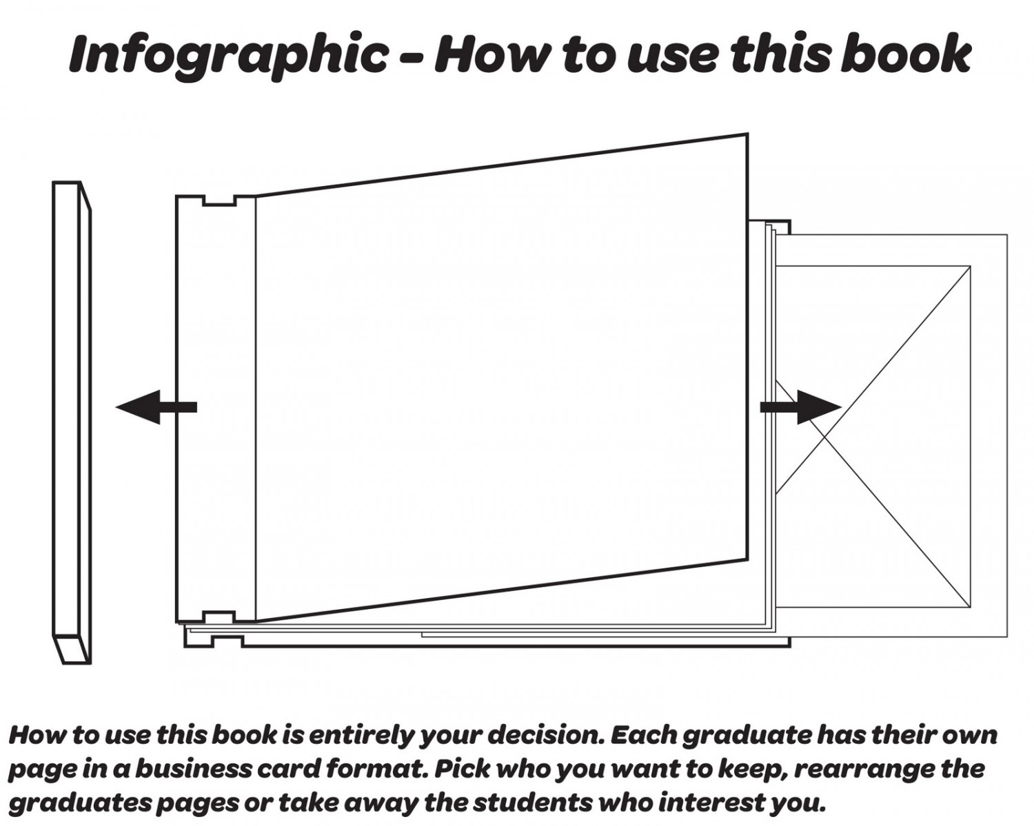 Infographics options Infographic