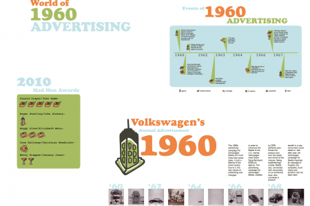 INFOGRAPHICS ROUND FIVE: POSTER LAYOUT Infographic
