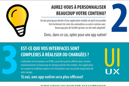Infographie: App Native vs Design Adaptatif Infographic
