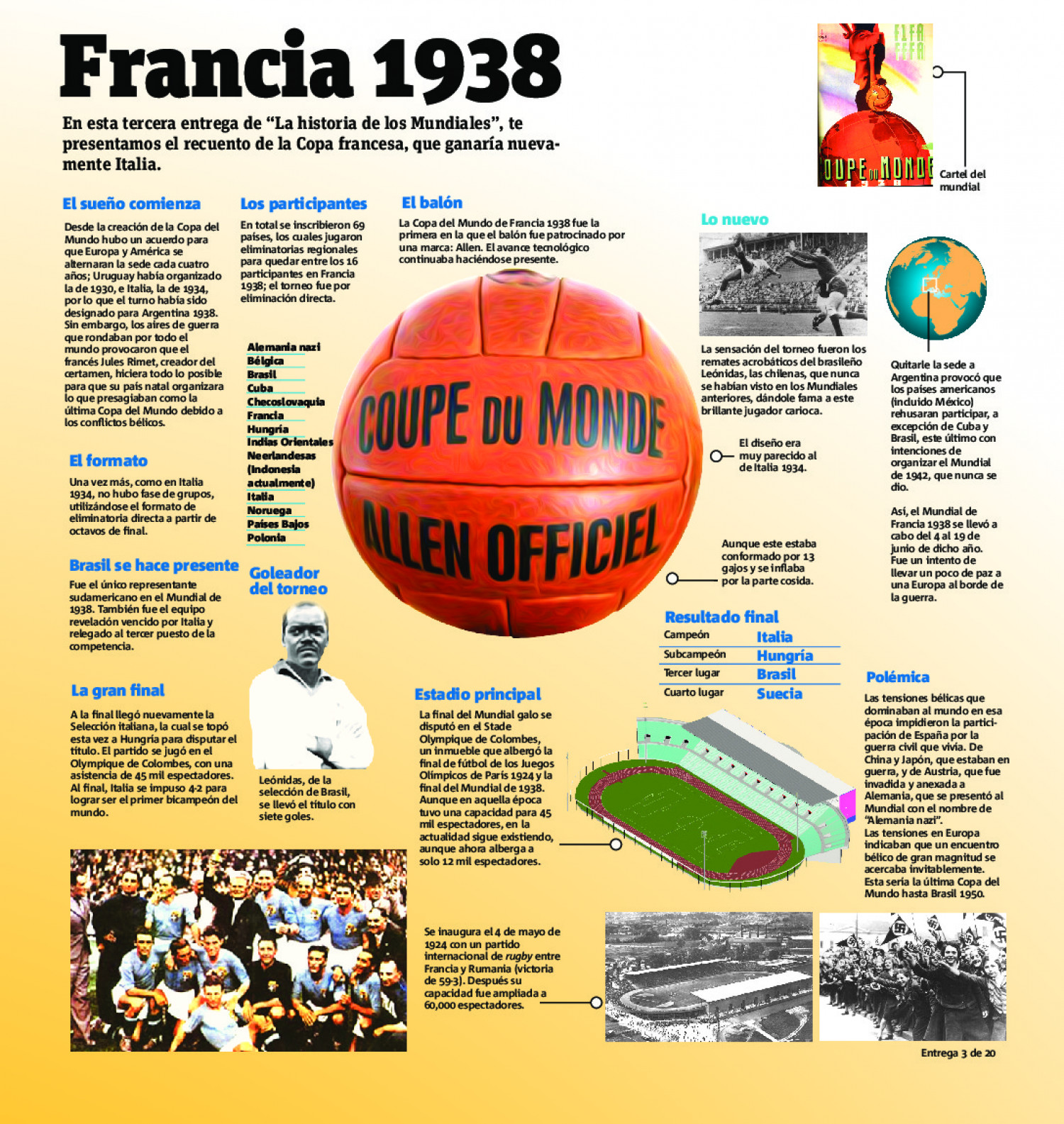 Francia 1938 Infographic