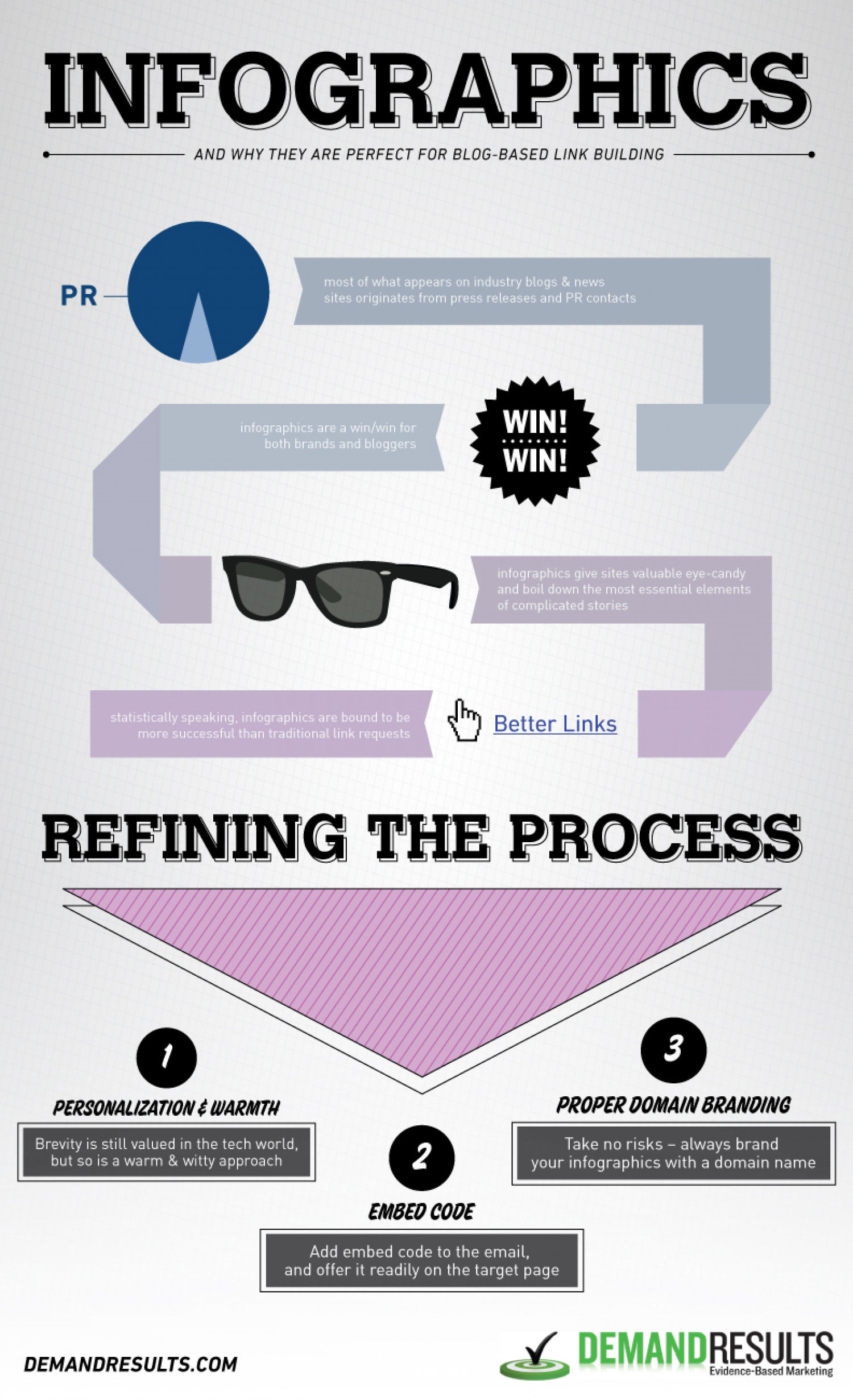 Infogrpahics and Why they Are Perfect for Blog Based Link Building  Infographic