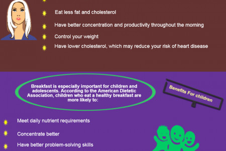 Information about Healthy Breakfast Infographic