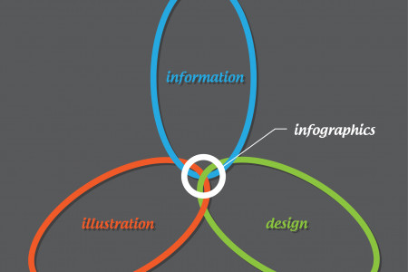 Information, Illustration & Design Infographic