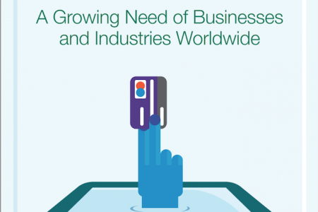 Information Security: A Growing Need of Businesses Infographic