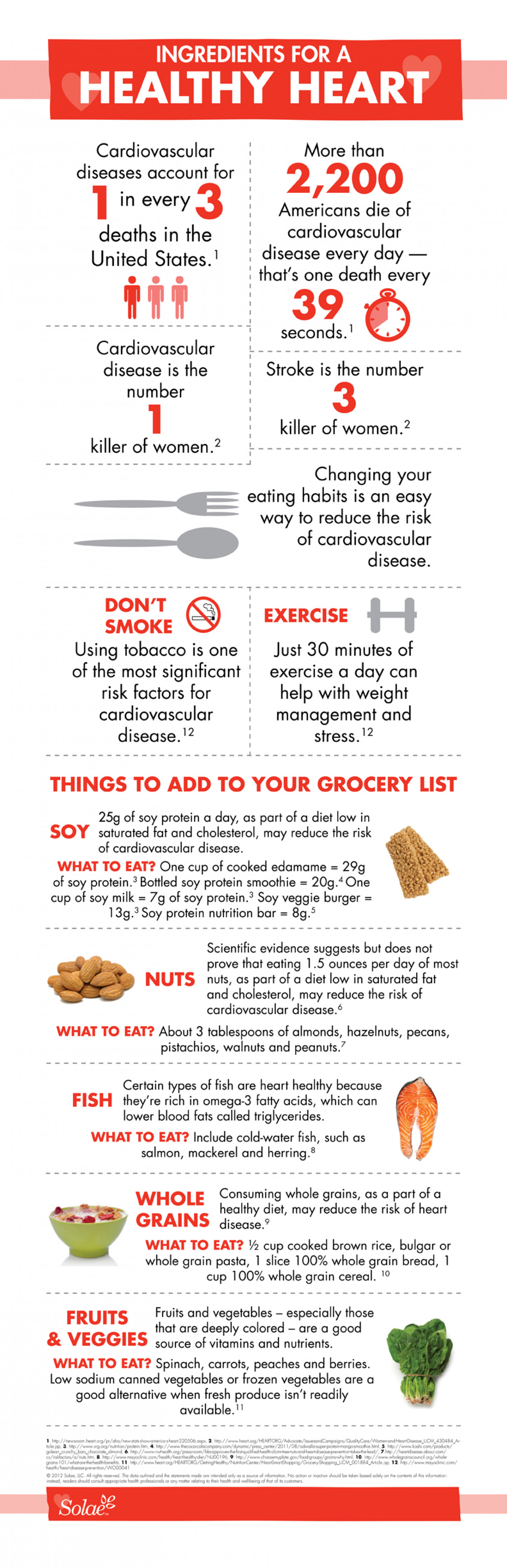Ingredients for a Healthy Heart Infographic
