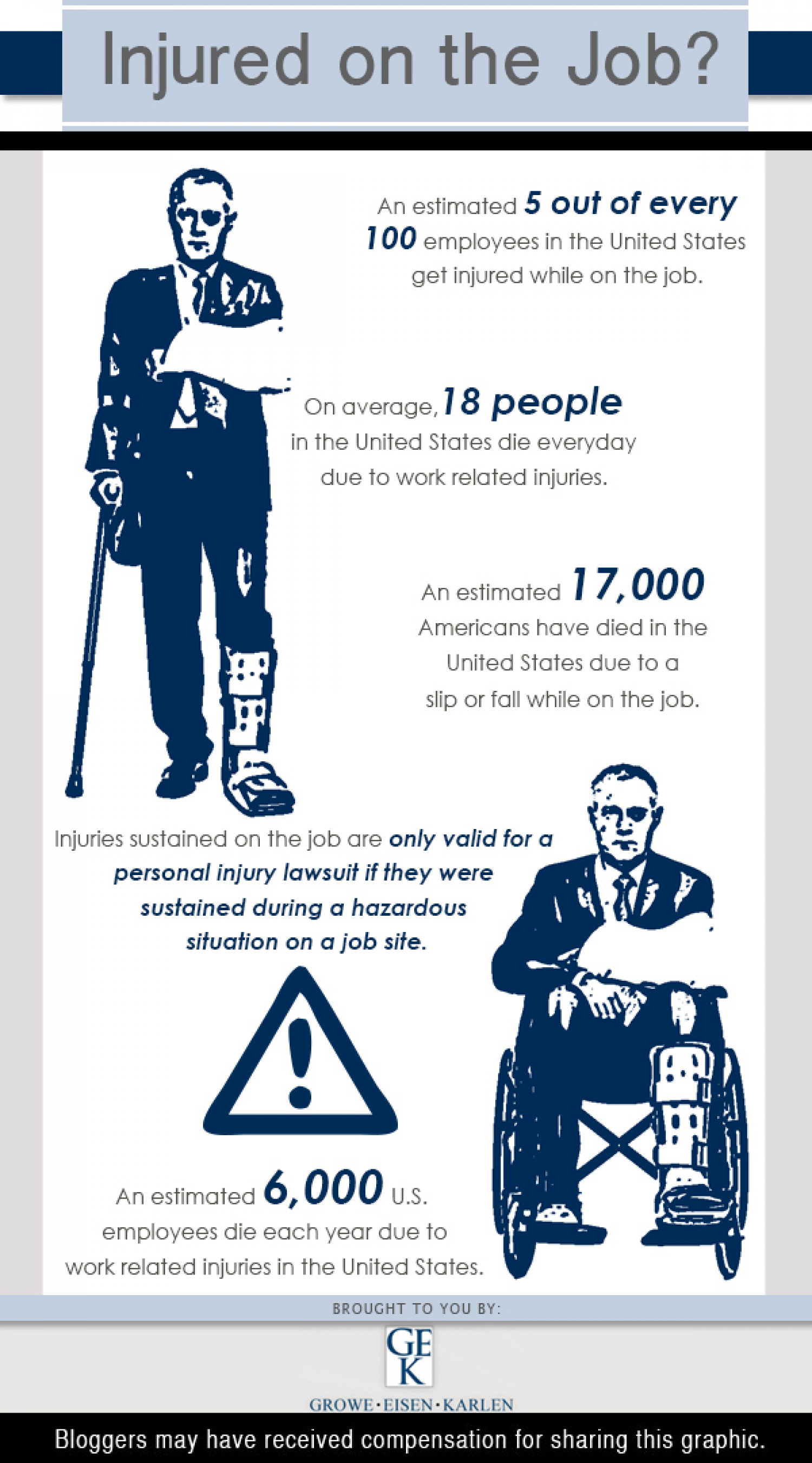Injured On The Job Infographic