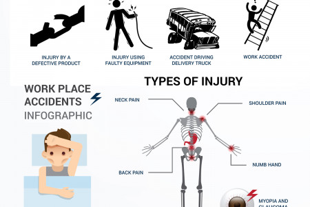 Injured While on the Job? Here's What You Can Do Infographic