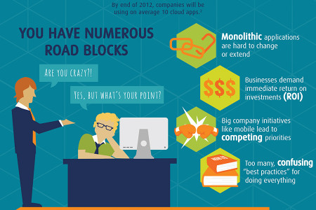 Innovation Sucks: Unless You Have the Right Building Blocks Infographic