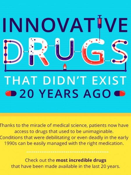 Innovative Drugs that Didn't Exist 20 Years Ago Infographic