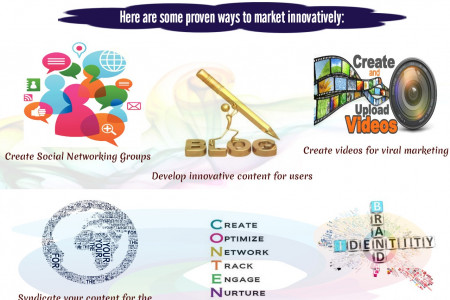 Innovative Online Marketing Strategies for Growing Businesses Infographic