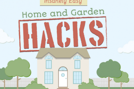Insanely Easy Home and Garden Hacks Infographic
