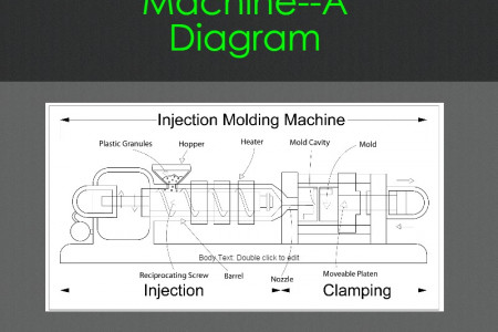 Insert Molding  Infographic