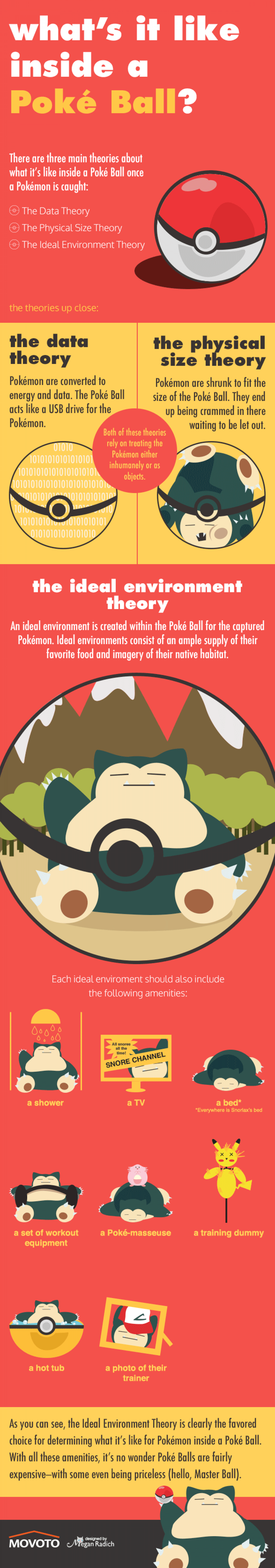 Inside a Poké Ball is Awesome Infographic