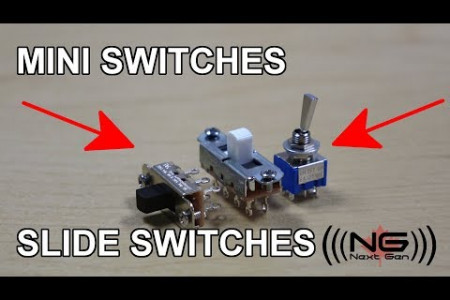 Inside Out - Mini Switches Infographic