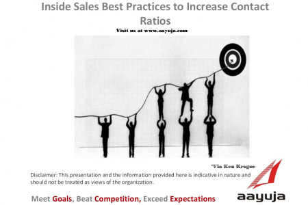 Inside Sales Best Practices to Increase Contact Ratios Infographic