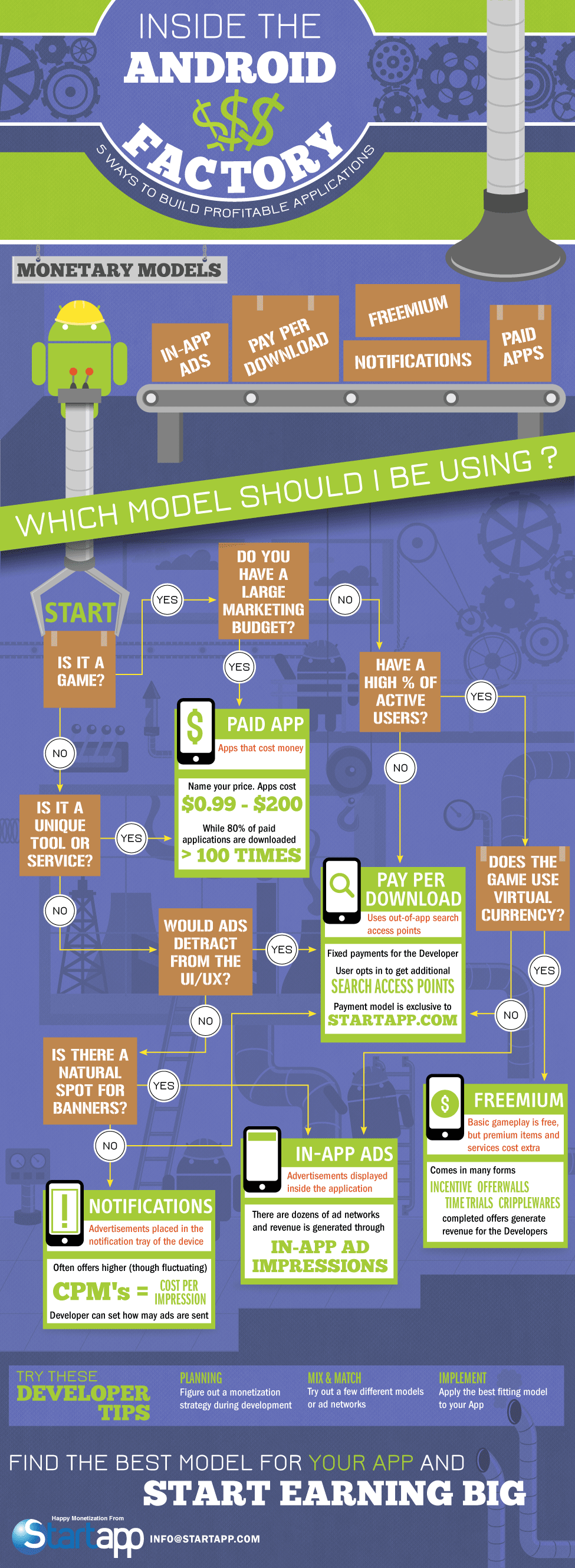 Infographic application