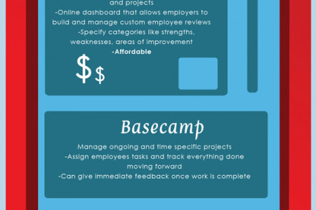 Inside the HR Toolbox Infographic