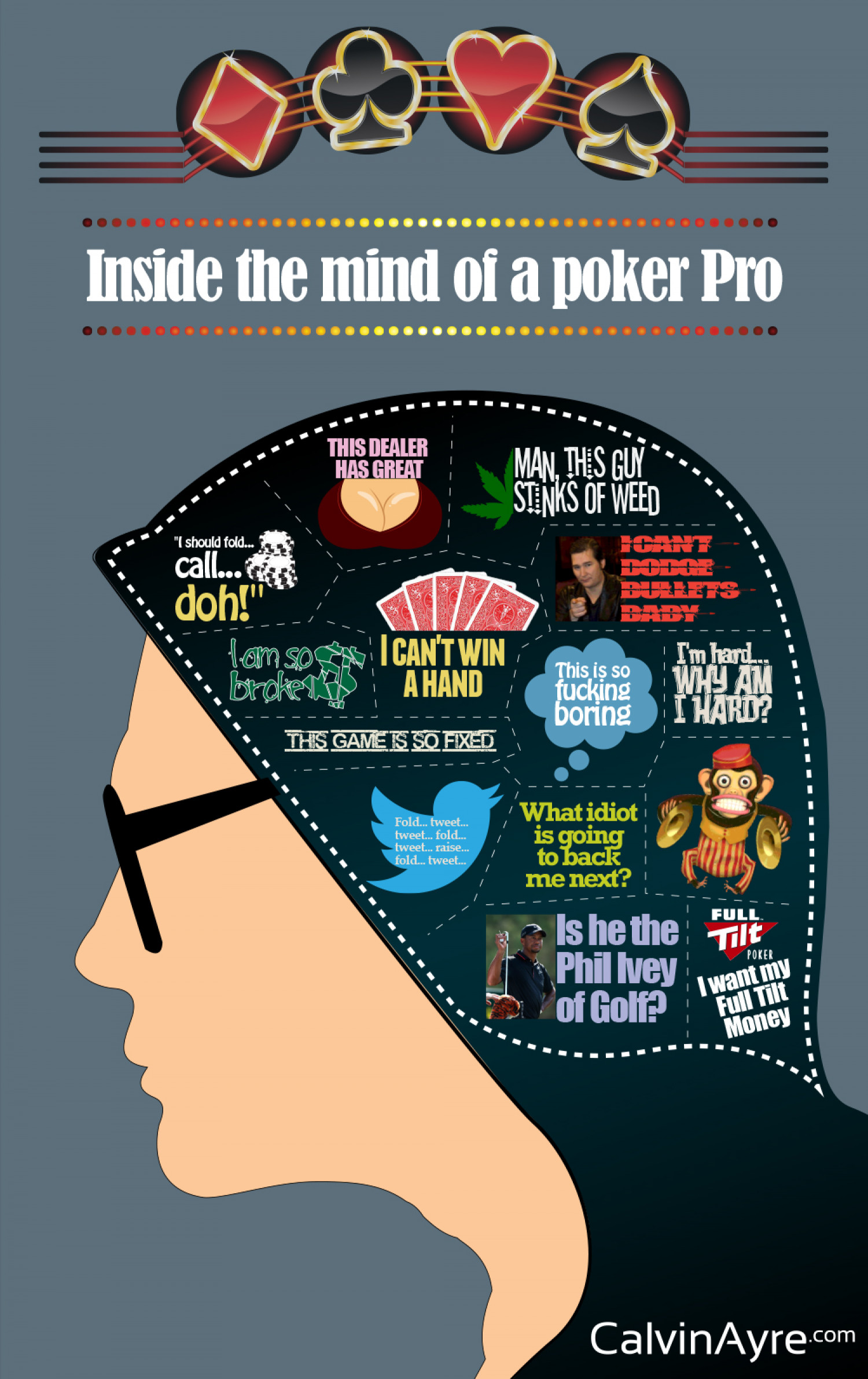 Inside the Mind of a Poker Pro Infographic