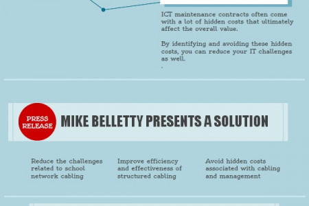 Insight into ICT Structured Cabling, Cat 5e/6 Network Cabling for Schools Infographic