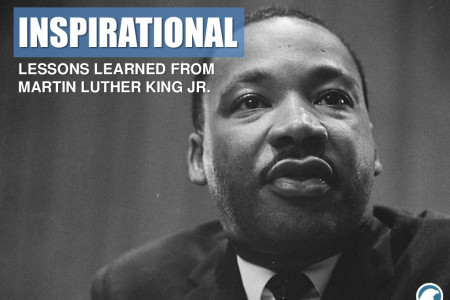 Inspirational Lessons Learned From Martin Luther King Jr. Infographic