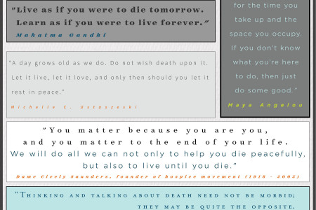 Inspirational Quotes on End-of-Life  Infographic