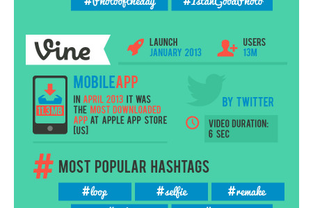 Instagram Video Vs. Vine Infographic