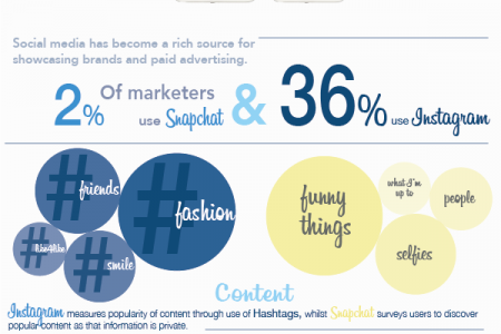 Instagram Vs Snapchat Infographic