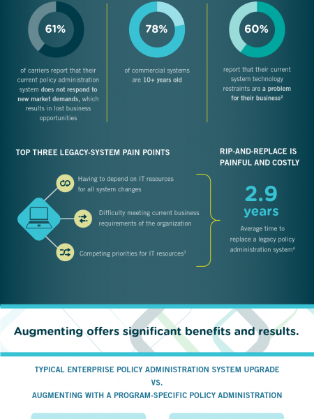 Augmenting Infographic