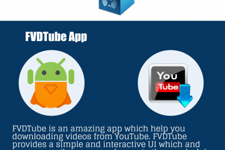 Instructions To Download Videos From YouTube Infographic