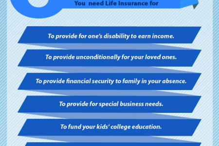 Insurance Awareness Infographic