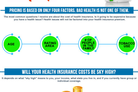 Insurance Tips Infographic