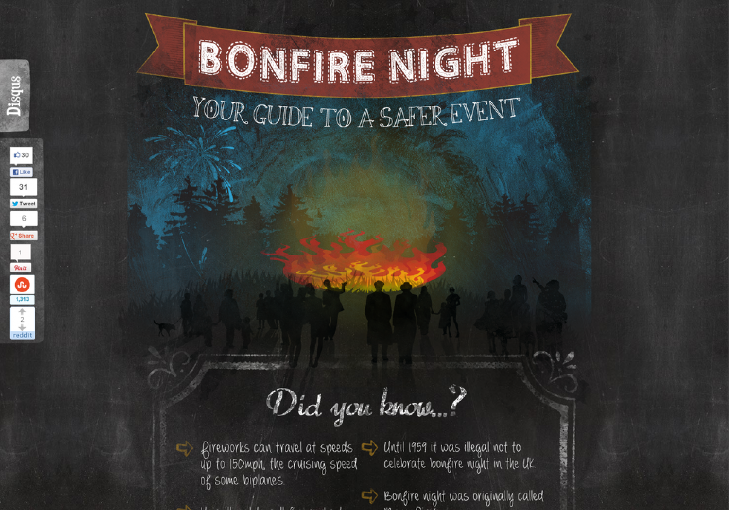 Bonfire Night Safety Infographic