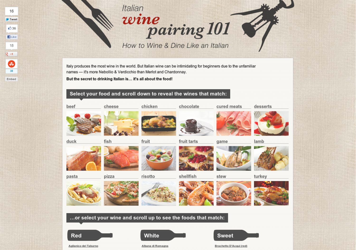 Interactive Italian wine pairings 101 Infographic