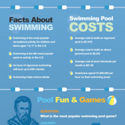 interesting facts statistics about swimming pools