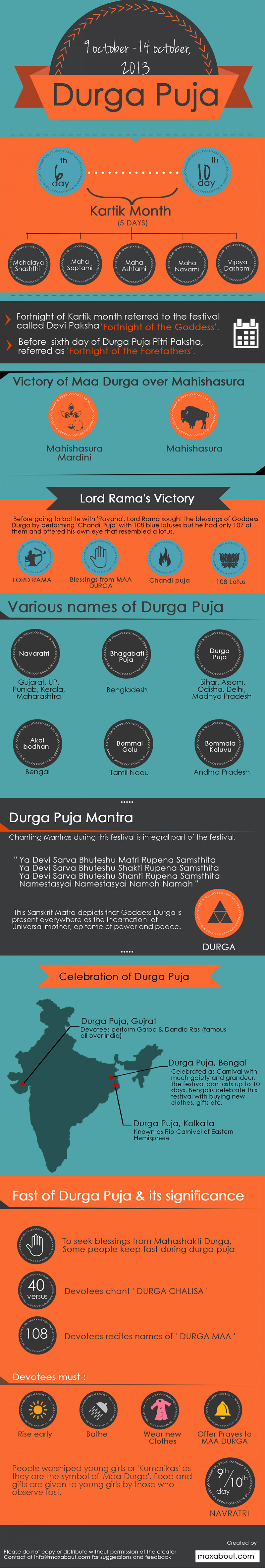 Interesting Facts About Durga Puja Infographic