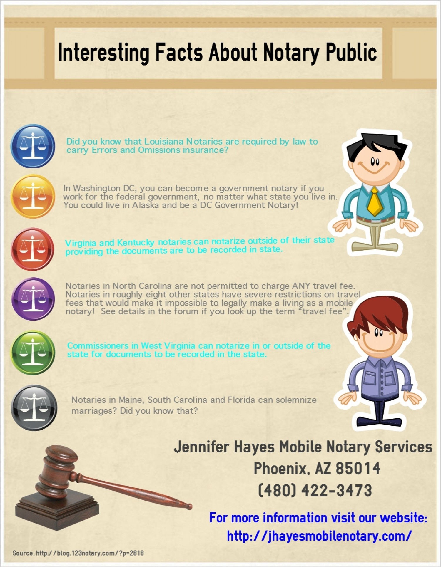 Interesting Facts About Notary Publicgraphic Interesting Facts About Notary  Public Visual