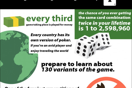 Interesting Facts About Poker Infographic