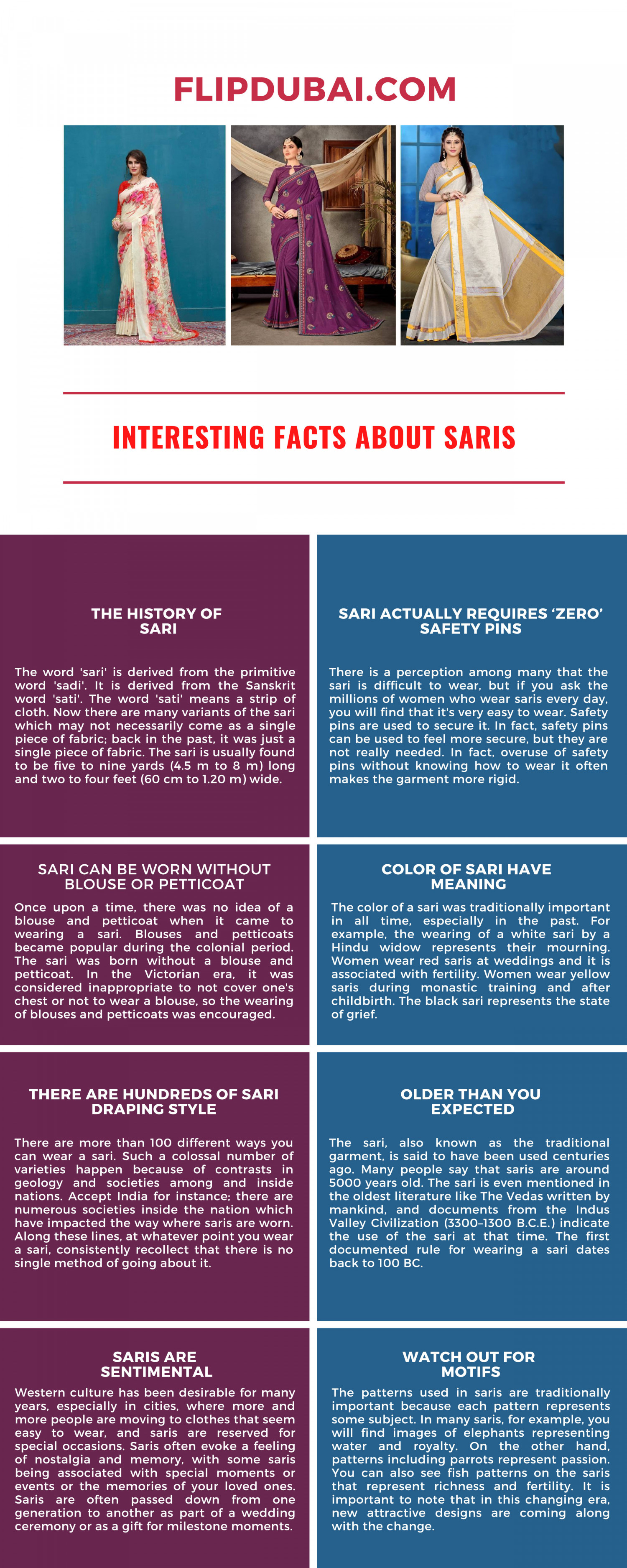INTERESTING FACTS ABOUT 'SARI' Infographic