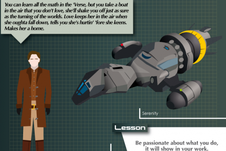 Intergalactic Lessons in Leadership Infographic