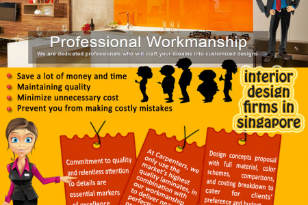 Interior Design Firms In Singapore Infographic