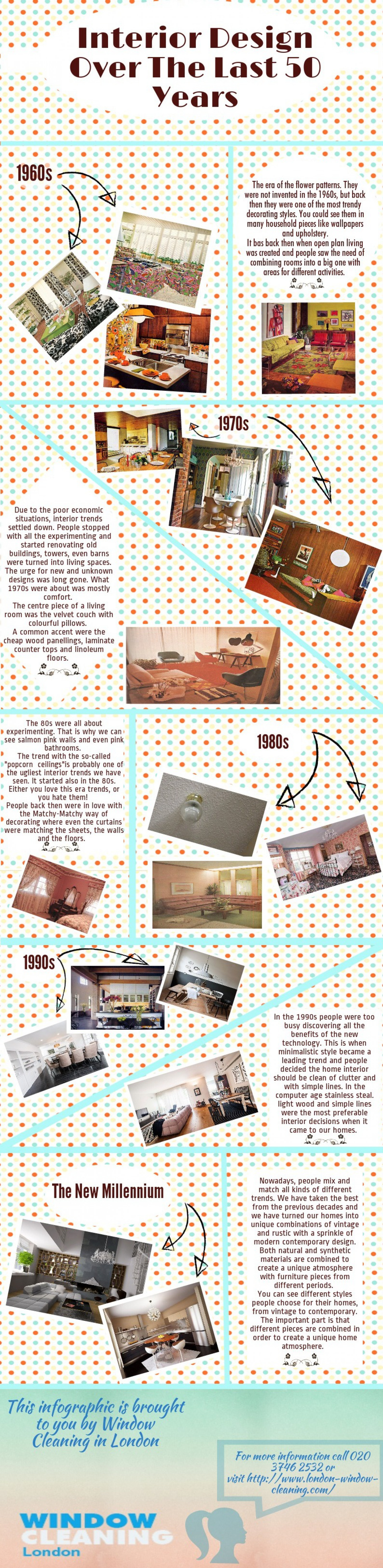 Interior Design Over The Last 50 Years Infographic